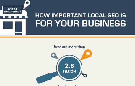 how-important-local-seo
