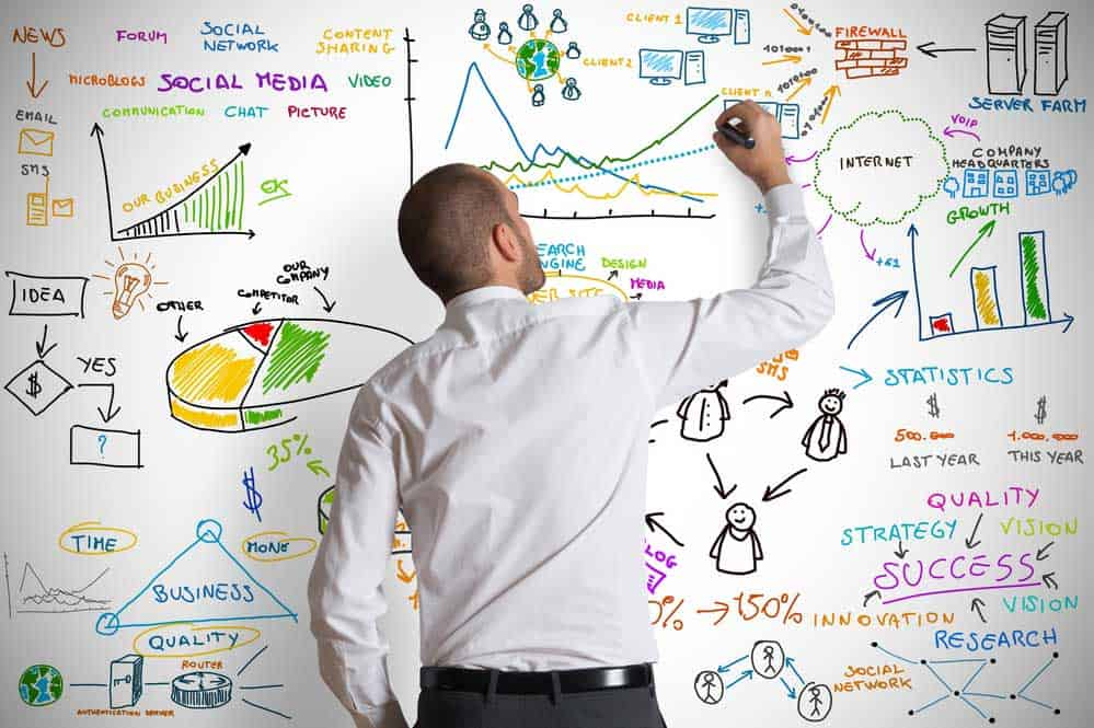 Effective-Digital-Marketing-Strategy