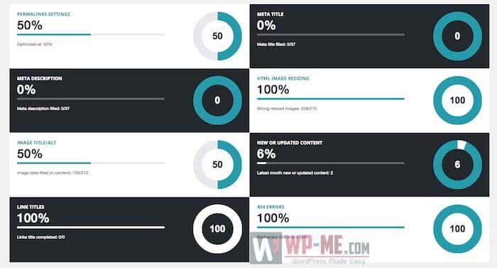 - WP Meta SEO Dashboard