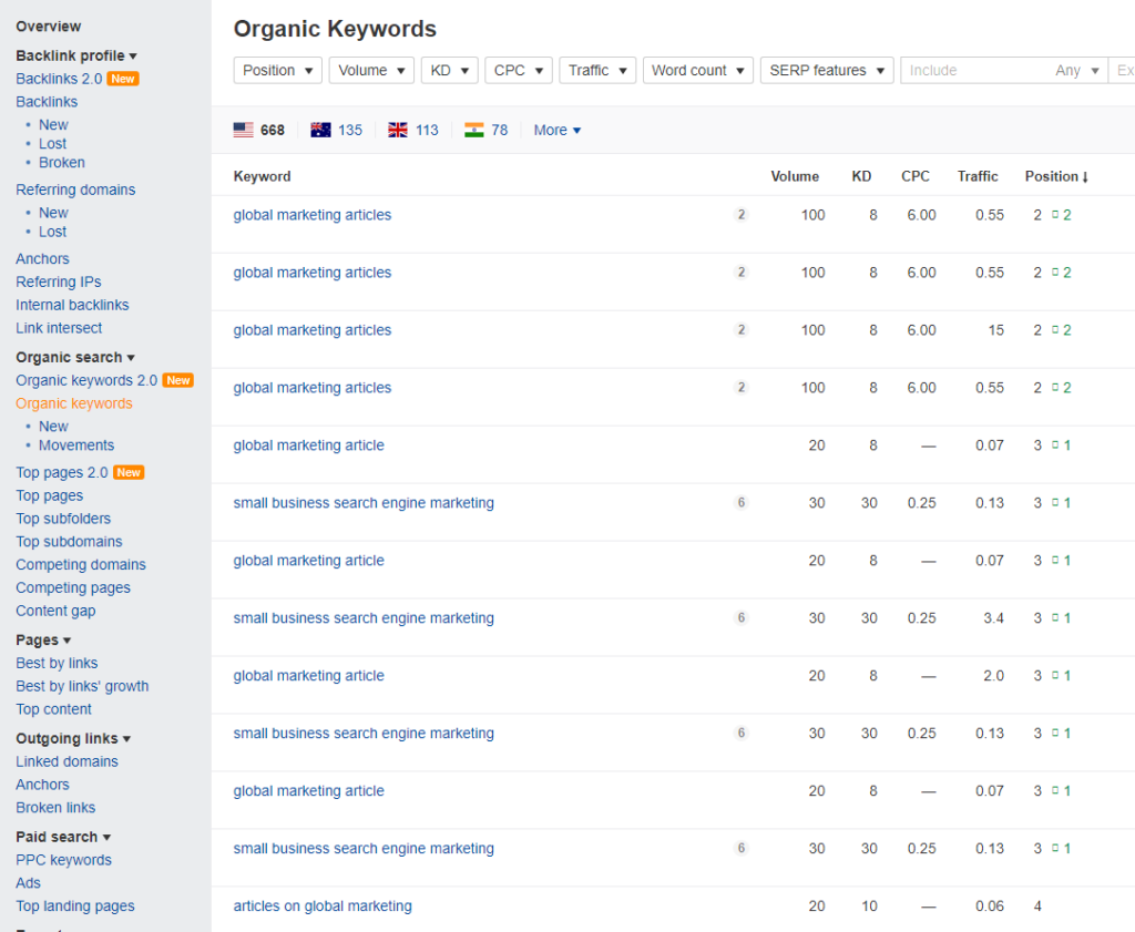 - keyword research for your website